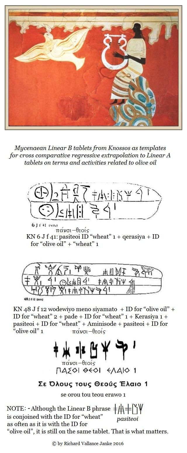 Linear B tablets pasi teoi all the gods