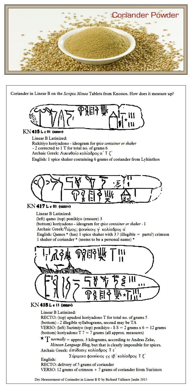 measurment-of-coriander-in-linear-b-on-3-tablets-from-scripta-minoa