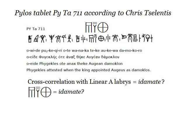 PY TA ta  711 Chris Tselentis