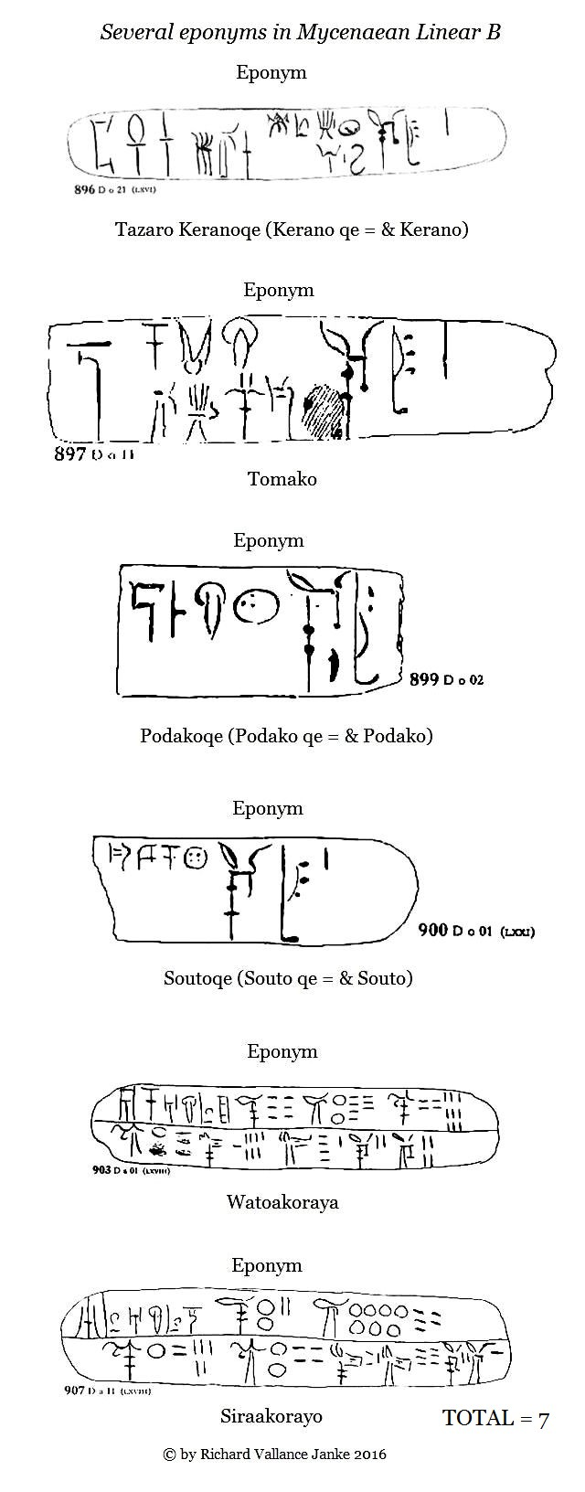 Several eponyms in Mycenaean Linear B