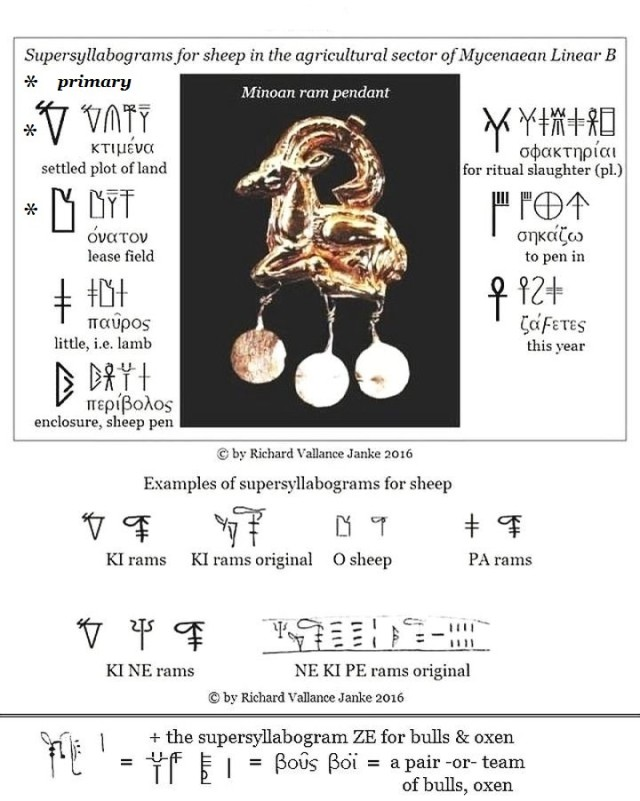supersyllabograms for sheep in the agricultural sector of the Minoan Mycenaean economy