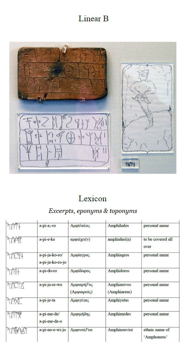 excerpt eponyms and toponyms in Mycenean Linear B