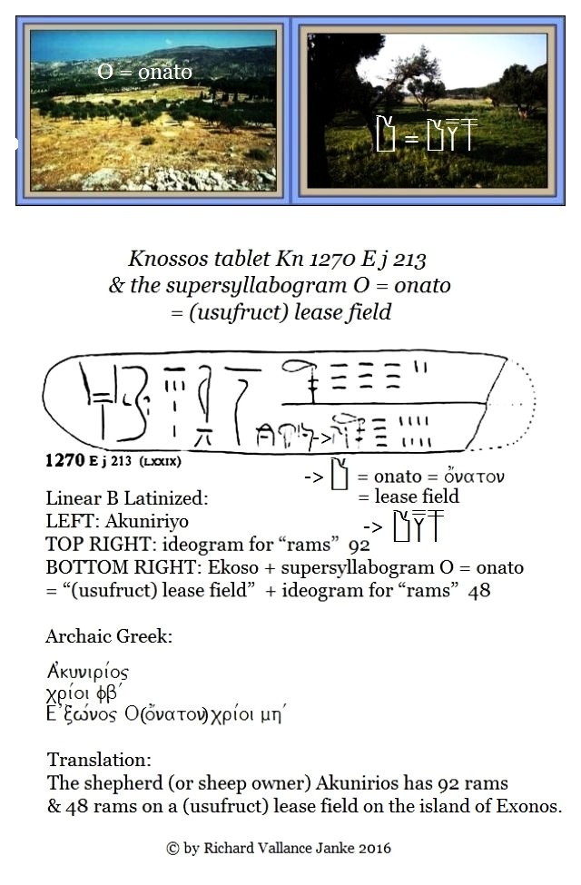 Knossos tablet KN 1270 E j 213 and the supersyllabogram O