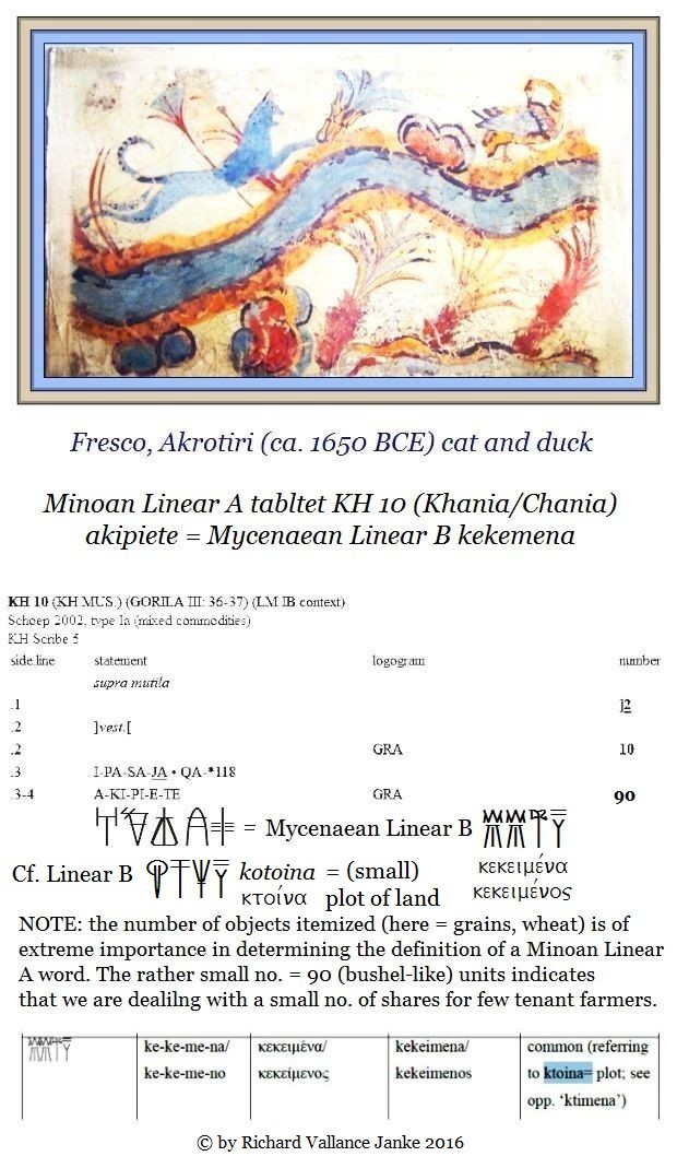 Linear A KH 10 akipiete = shared plot of land Linear B ktonia