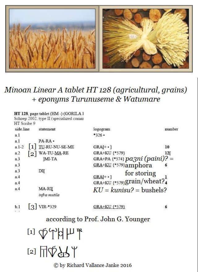 Linear A tablet HT 128 TRUNUSEME WATUMARE  wheat