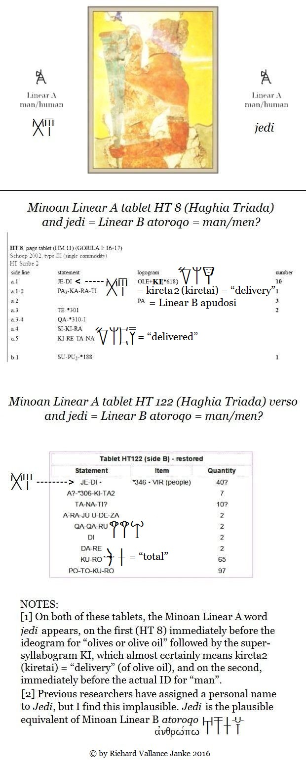 Minoan Linear A jedi = man men