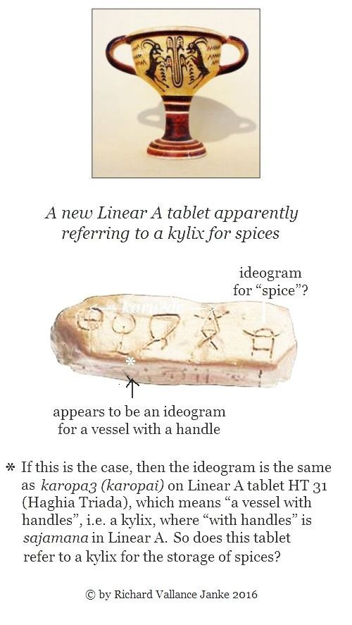 new Linear  A tablet kylix for spices