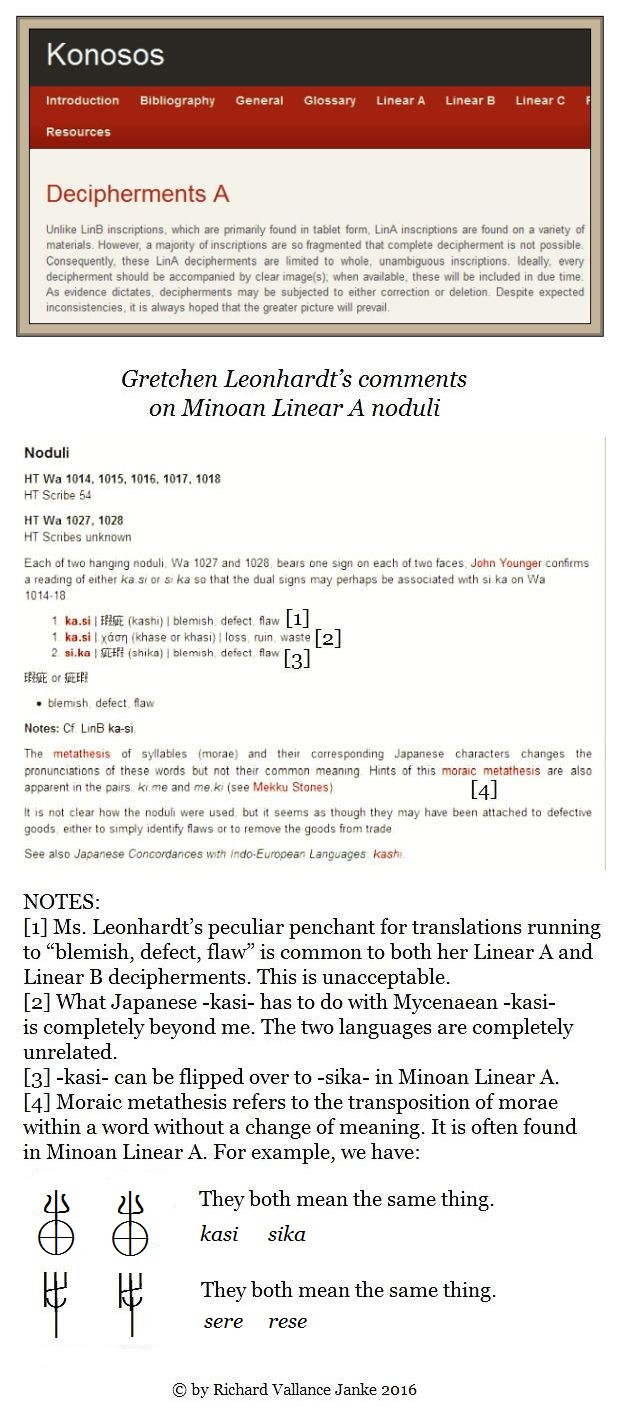 NODULI in Minoan Linear A