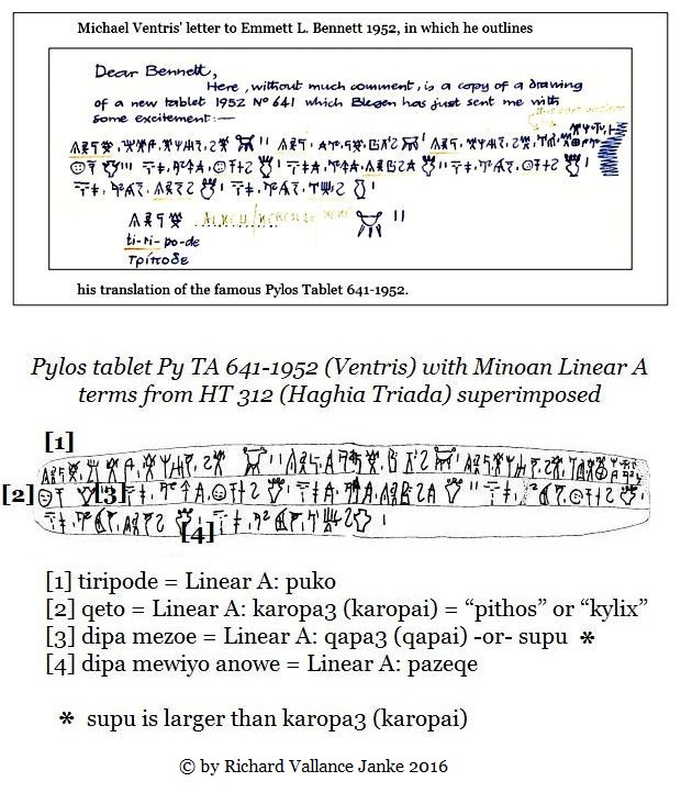 Pylos Tablet 641-1952 Ventris with Minoan Linear A term superimposed