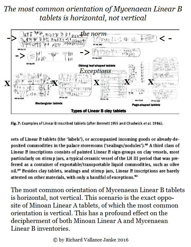 horizontal-orientation-of-linear-b-tablets-at-pylos-after-bennett