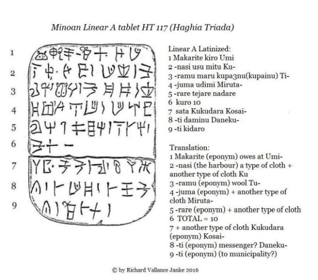 ht-117-lineara-epigraphic-harvest-festival-ideogram-vessel-daro