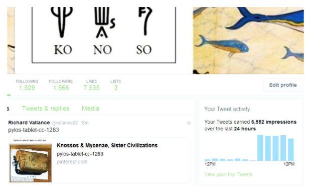 konoso-tweets-impressions