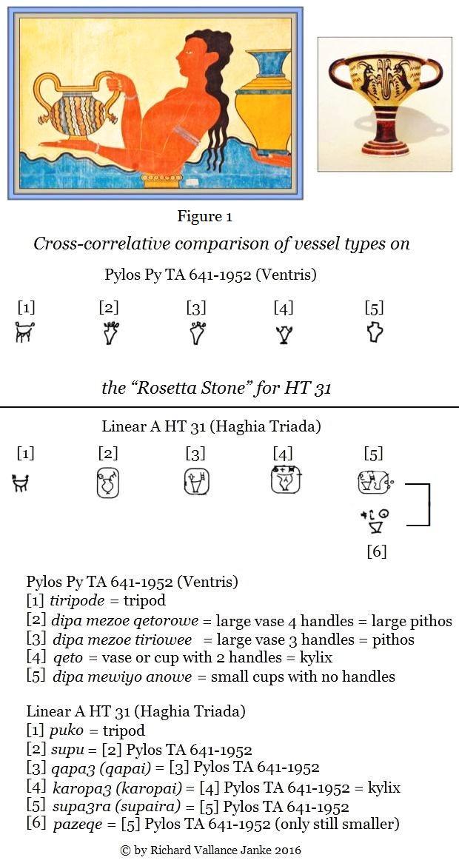 rosetta-stone-vessel-types-ta-641-1952-ht-31