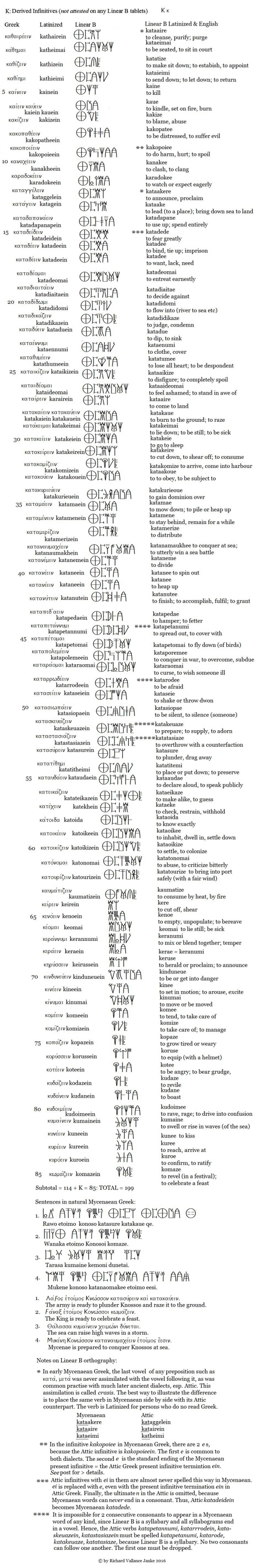 mycenaean-linear-b-thematic-present-infinitives-k-620i