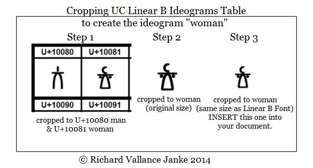 ideogram-woman-linear-b