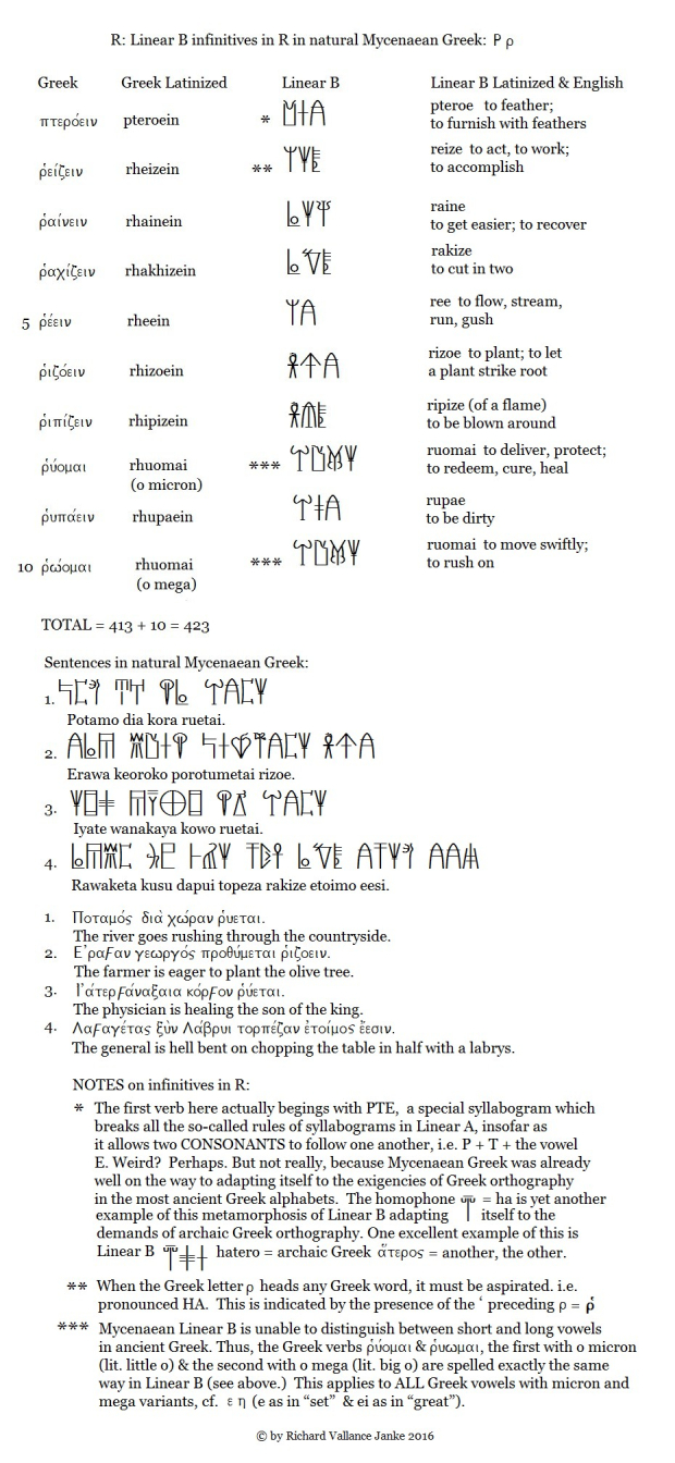 mycenaean-linear-b-infinitives-in-r-620