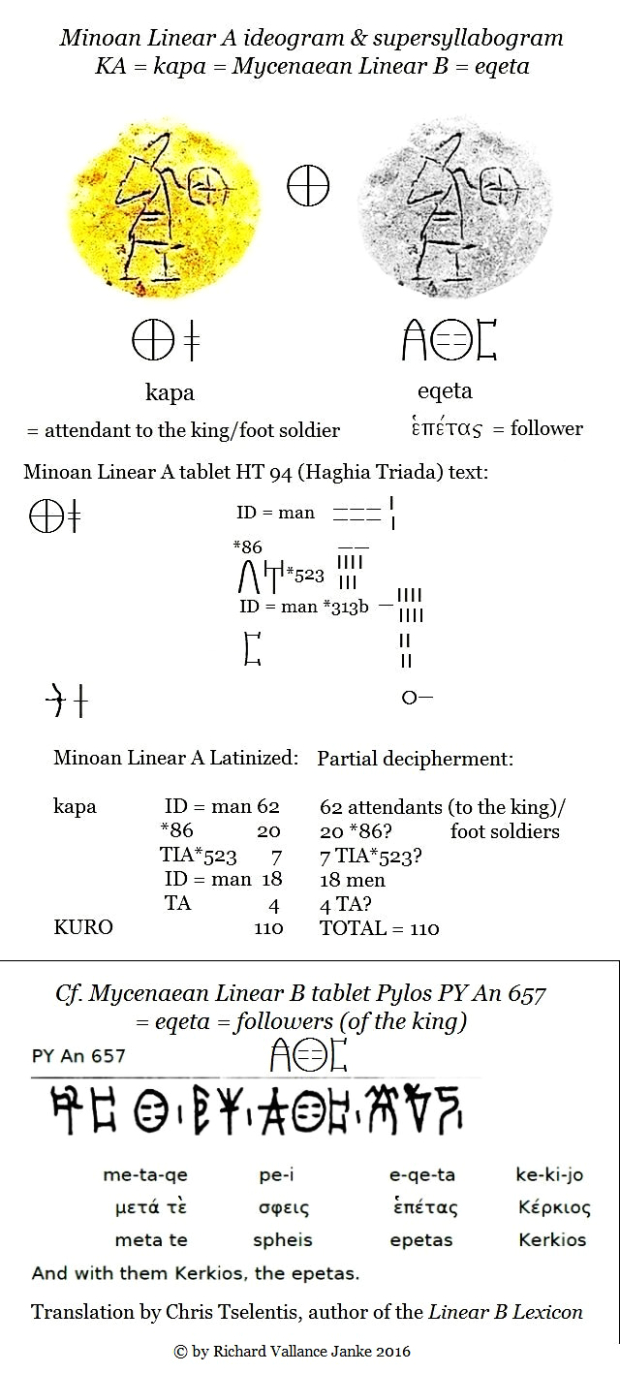 minoan-linear-a-kapa-mycenaean-linear-b-eqeta-followers-of-the-king