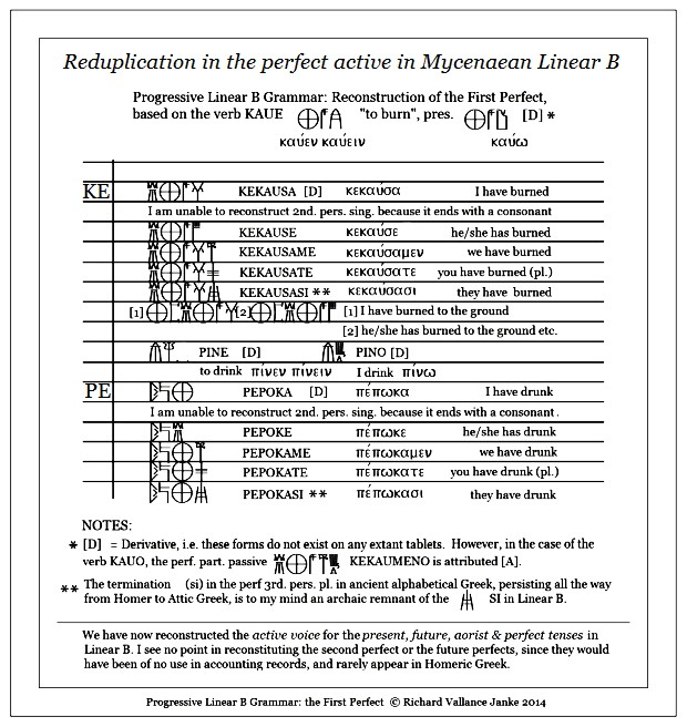 mycenaean-linear-b-kekausa-pepoka-perfect