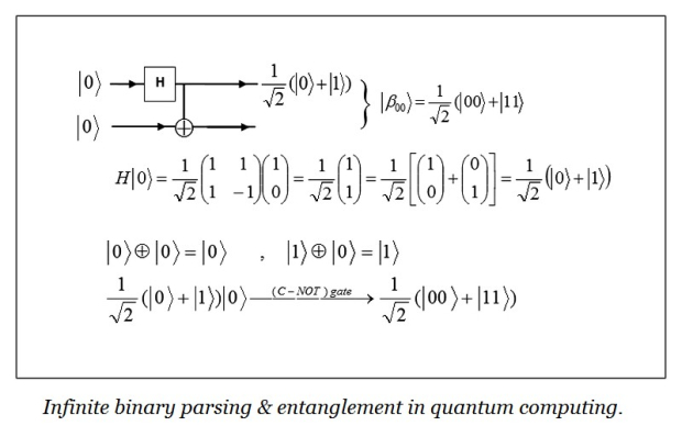 quantum-computing-and-entanglement