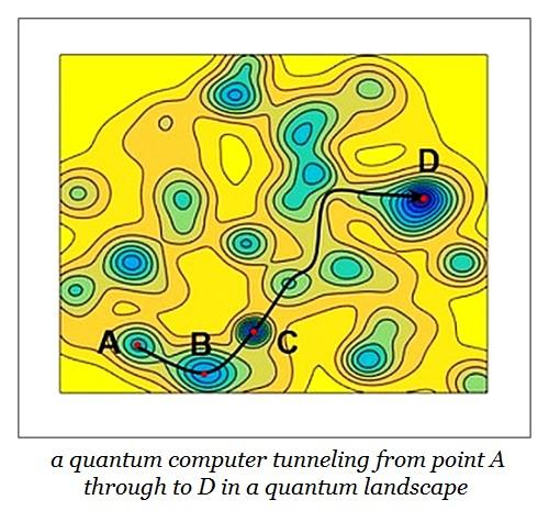 quantum-landscape-energy-map
