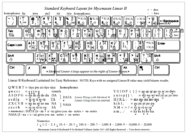 mycenaean-linear-b-keyboard-620-post