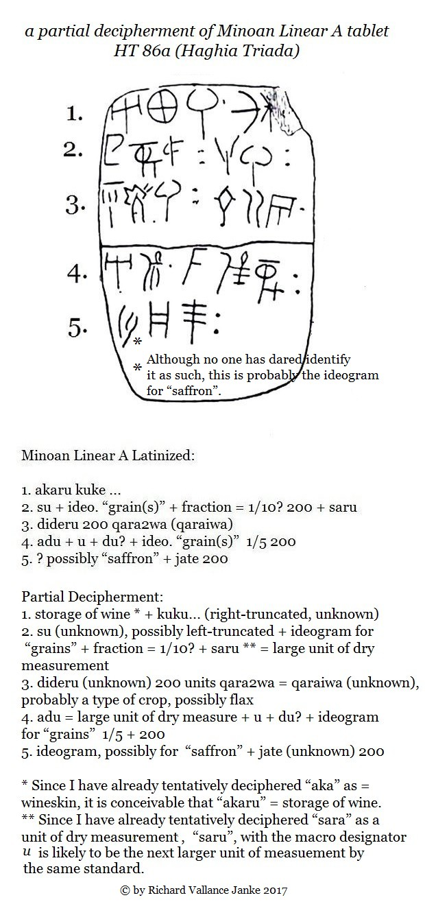 a partial decipherment of Minoan Linear A HT 86a