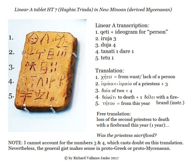 Linear A tablet HT 7 Hagha Triada 620
