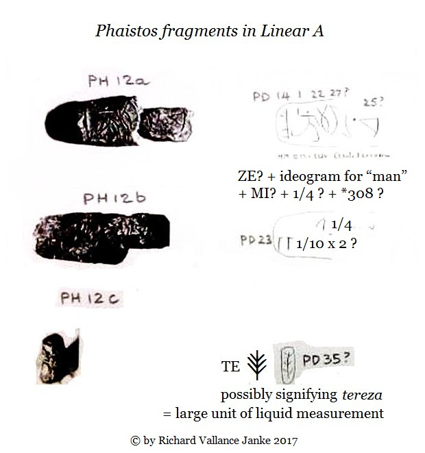 Phaistos PH 12a 12b 12c PD 14 PD 23 PD 35 in Linear A