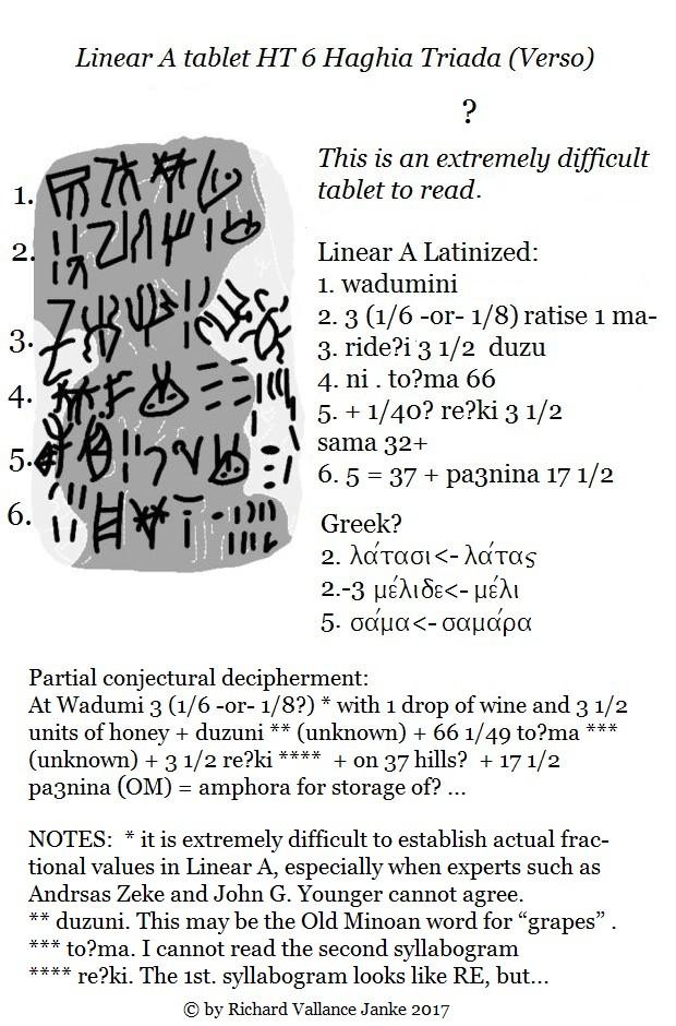 Haghia Triada Linear A tablet HT6 VERSO