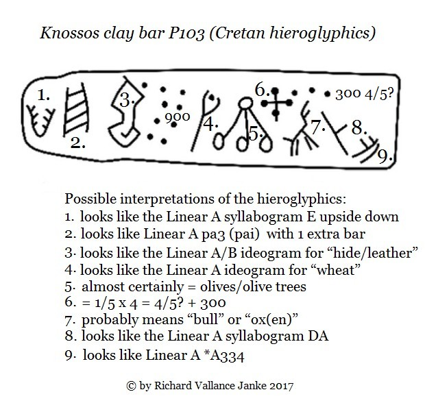 Knossos clar bar P103 Cretan hieroglyphics