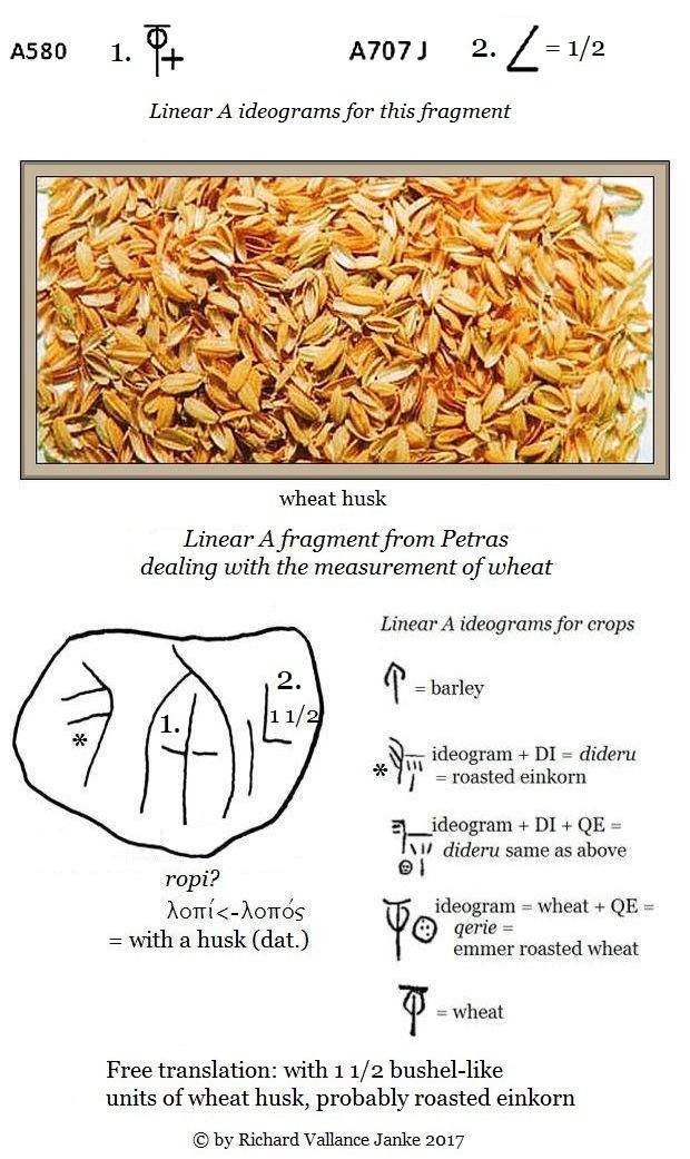 Linear A fragment Patras V House III