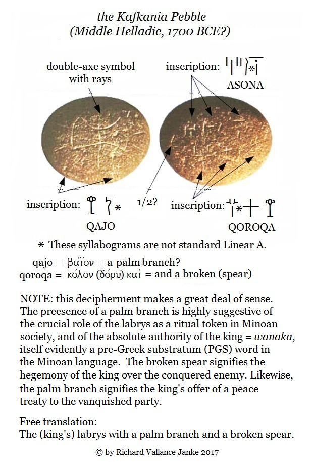 Linear A Kafkania pebble 1700 BCE