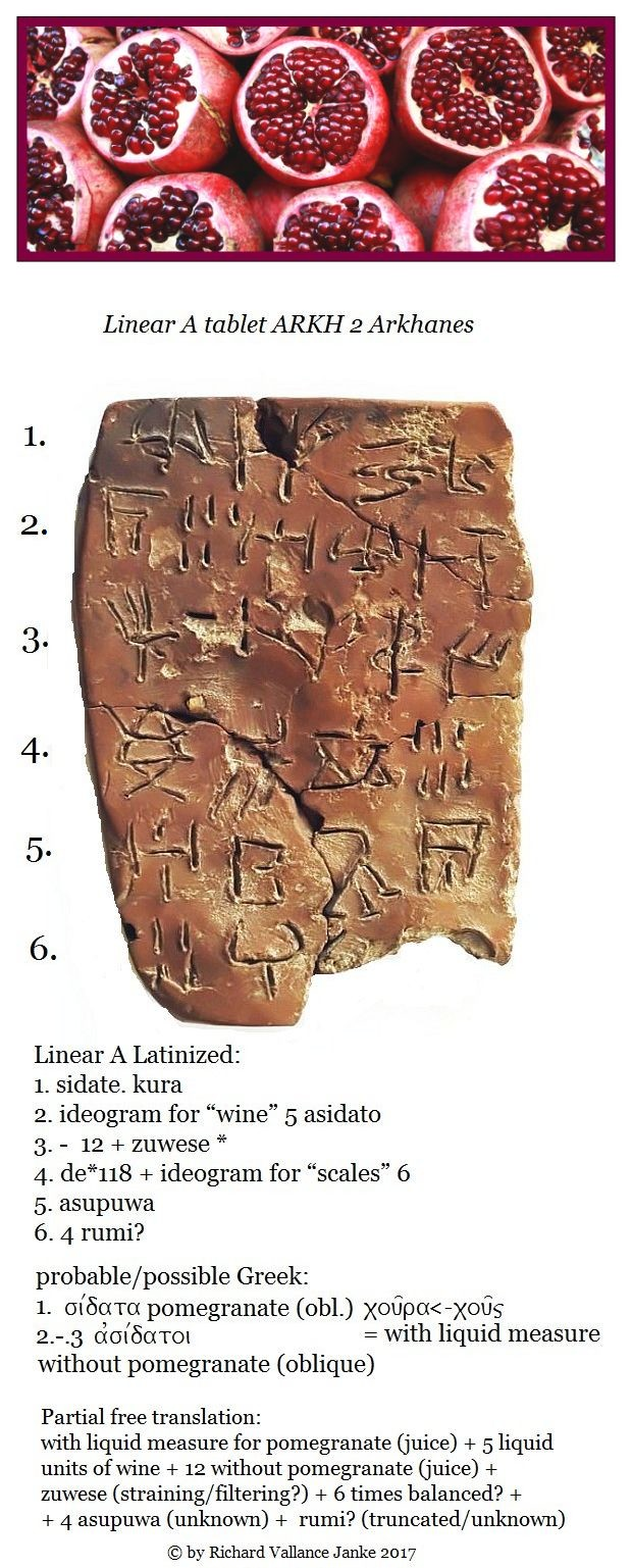 Linear A tablet ARKH 2 Arkhanes