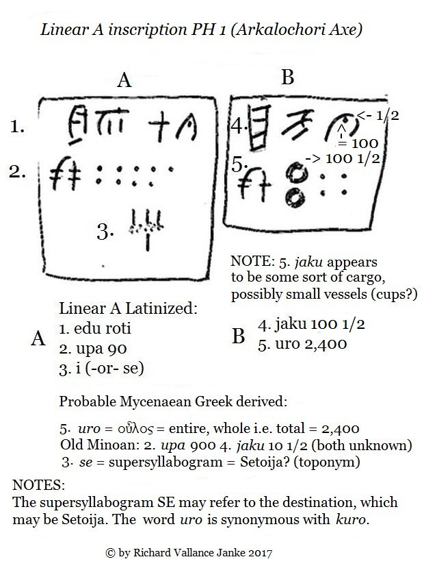 Linear A tablet PH 1 Arkalochori Axe