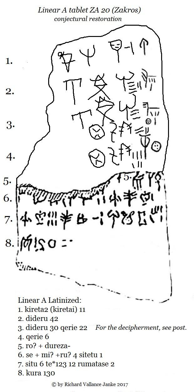 Linear A tablet ZA 20 Zakros restored