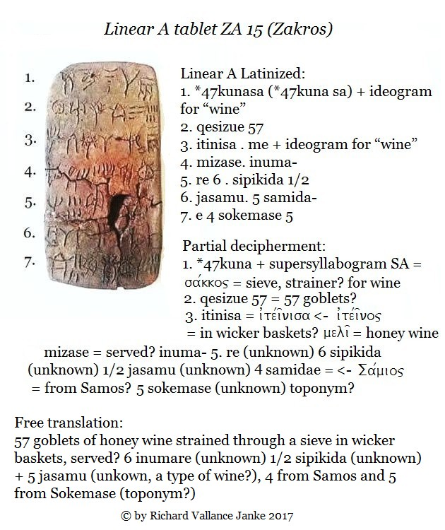 Linear A tablet Zakros ZA 15