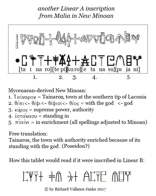 Mallia text in Linear A dealing with Tainaron with Linear B transcription