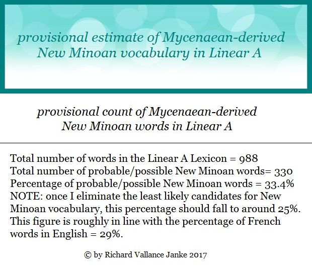 provisional count of New Minoan words in Linear A