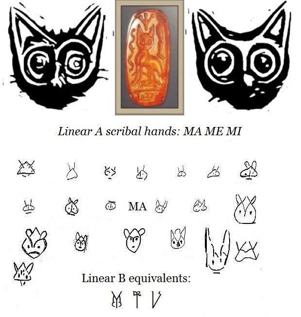 Linear A scribal hands for MA = cat