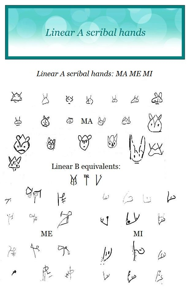 Linear A scribal hands MA ME MI