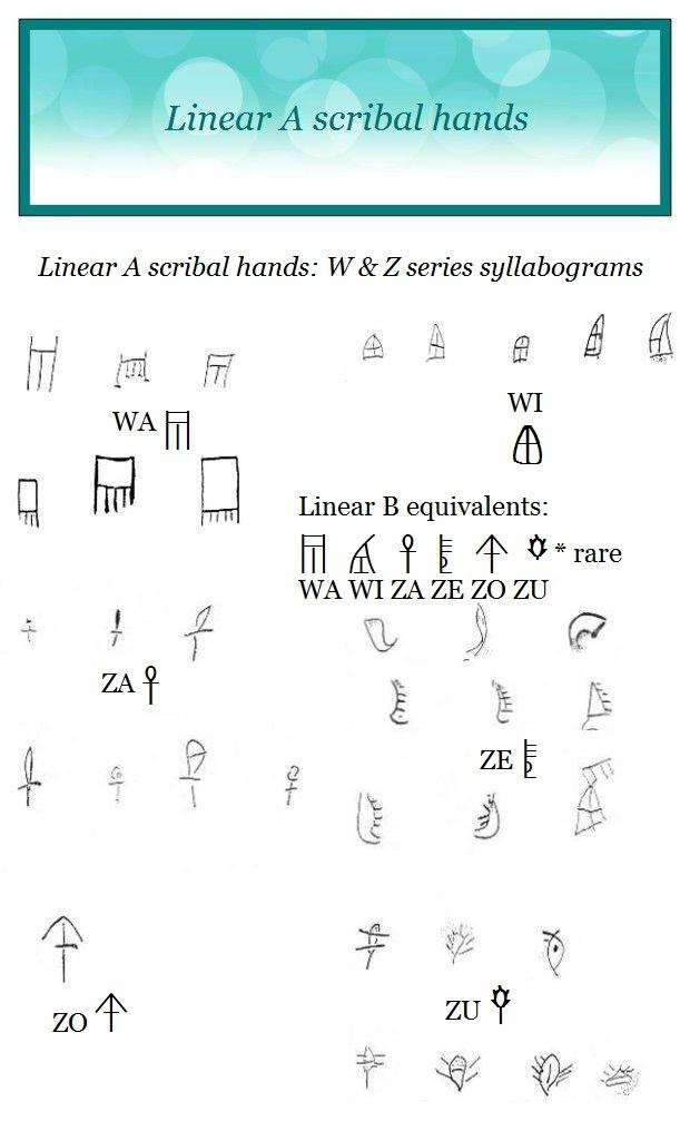 Linear A scribal hands WA WI ZA ZE ZO ZU