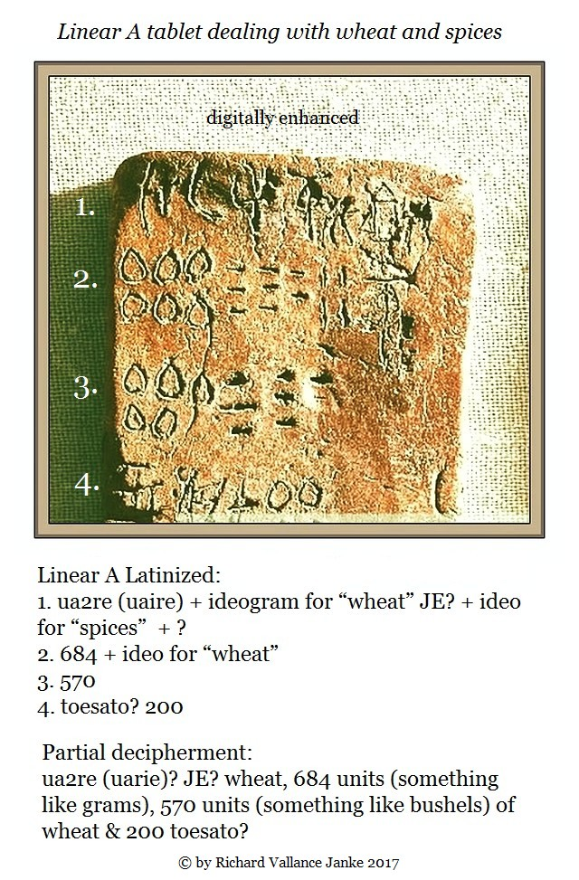 Linear A tablet dealing with wheat and spices