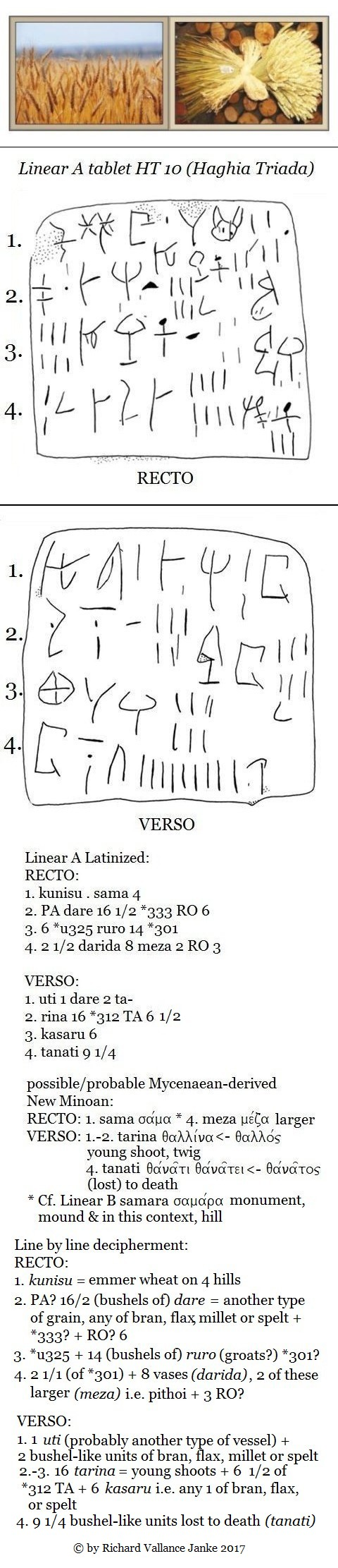 Linear A tablet HT 10 Haghia Triada dealing with several grain crops