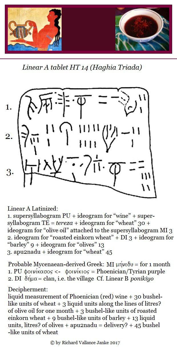 Linear A tablet HT 14 Haghia Triada