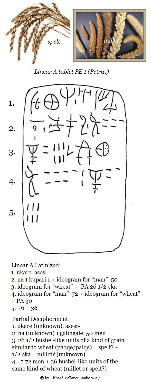 Linear A tablet Petras PE 1 grains