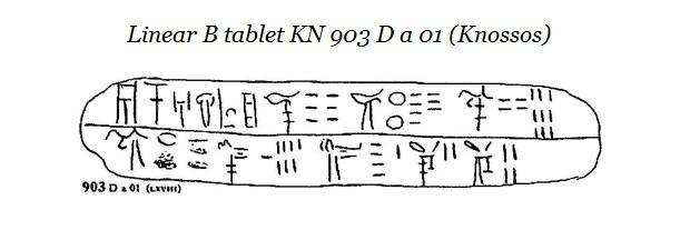 Linear B tablet KN 903 D a 01