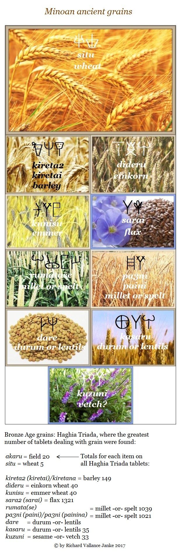 Minoan ancient grains