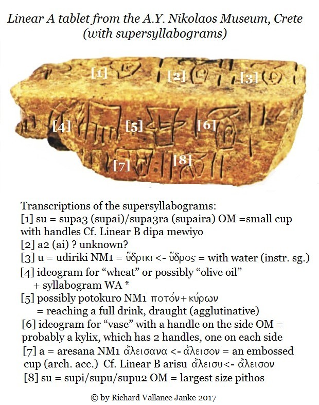 AY Nikolaos Museum tablet with supersyllabograms