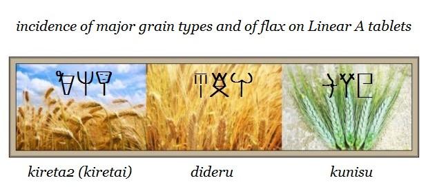 incidence of barley einkorn emmer on Linear A tablets