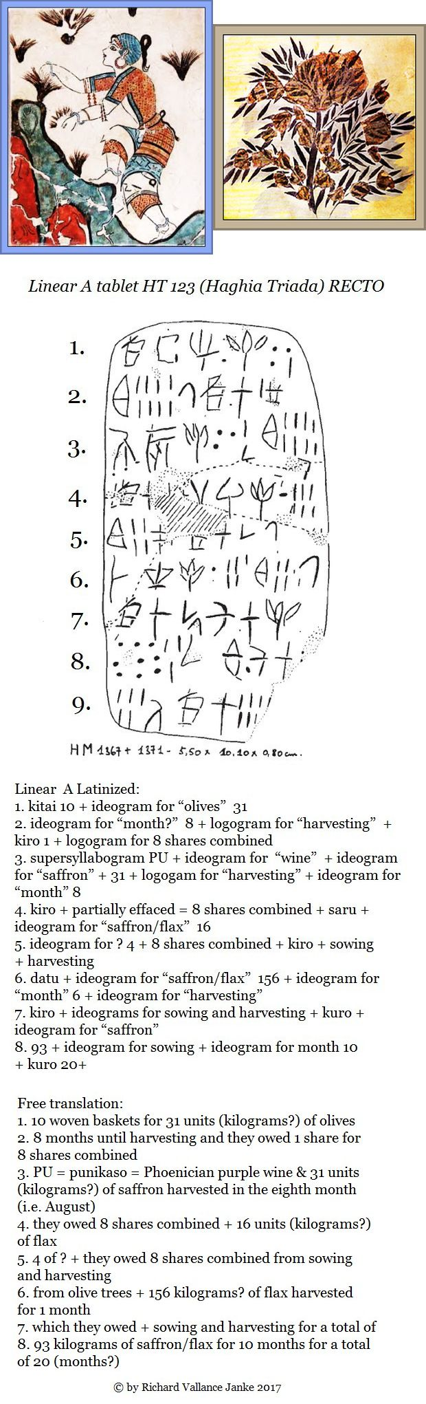 Linear A tablet HT 123 Haghia Triada RECTO olives saffron flax wine